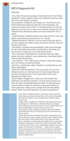 MCU Hogwarts AU by onethingconstant. I added Coulson, Loki, and Thor. Bucky is still in Steve's trunk.