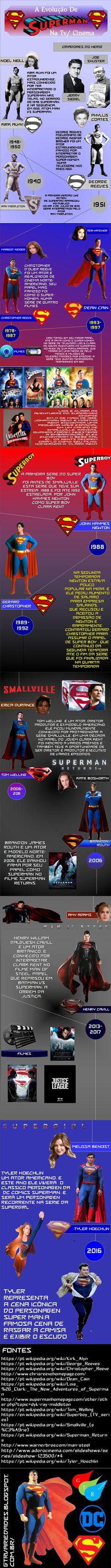 Um infografico contando a historia  do homem de aço na TV e Cinema , o famoso superman