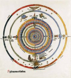 """""""This is the first mandala I constructed in the year 1916, wholly unconscious of what it meant."""" — C. G. Jung"""
