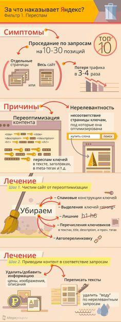 За что наказывает Яндекс? Фильтр за переспам (переоптимизацию).