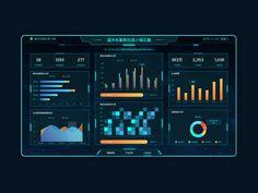 Dashboard Ui, Graphic Design Posters, Big Data, Data Visualization, App Icon, Portfolio Design, Ui Design, Digital, Ui Kit