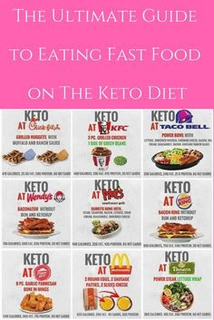 Stuck somewhere & your only food choice is fast food? Don't worry! There are hundreds of fast food options perfect for a low carb keto diet!