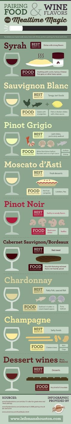16 Cheat Sheets For Anyone Who Loves Drinking Wine