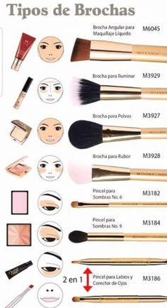 Eyebrow Makeup Tips, Makeup Tutorial Eyeliner, Makeup And Beauty Blog, Contour Makeup, Eye Makeup, Makeup Brush Uses, Best Makeup Brushes, Makeup Kit, Makeup Products