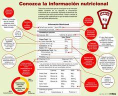 etiquetado nutricional - Buscar con Google