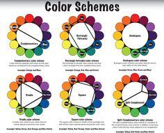 color schemes on the color wheel | color | Pinterest
