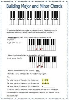 This is an explanation with examples of how major and minor chords are constructed using tones/whole steps and semitones/half steps.   The explanation is followed by FOUR theory worksheet to test students' understanding.  Answer sheets are provided for TWO of the worksheets.  ♫ CLICK through to read more or save for later!  ♫