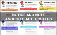 I created these anchor charts for posting around my classroom, but the possible uses are many! You could print these huge, or print them on letter paper and have students add them to their reader's notebooks. Also check out my N&N bookmarks:http://www.teacherspayteachers.com/Product/Notice-Note-Bookmarks-Posters-and-Icons-1509454They come with these posters AND the icons, so you can create more N&N resources with the same visual theme!