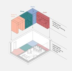 Interesting Find A Career In Architecture Ideas. Admirable Find A Career In Architecture Ideas. Architecture Drawings, Architecture Portfolio, Concept Architecture, Landscape Architecture, Interior Architecture, Architecture Diagrams, Architecture Graphics, Victorian Architecture, Portfolio D'architecture