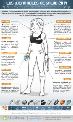Wearables de salud #infografia #infographic #health #tech Medical Technology, Wearable Technology, Health And Wellness, Health Care, Smart City, Interesting News, Inventions, Digital Marketing, Science