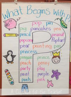 This is a good anchor chart for young children in preschool or kindergarten who are just learning about beginning sounds and how to spell. This can be done by a teacher before class or with the kids during class as a whole group. Kindergarten Anchor Charts, Kindergarten Literacy, Beginning Kindergarten, Morning Message Kindergarten, Kindergarten Projects, Early Literacy, Preschool Literacy, Literacy Activities, Preschool Phonics