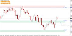 Weekly Forex Review – 12th to the 16th of June