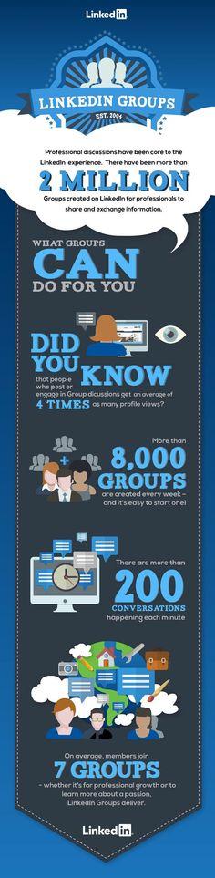 i Gruppi di LinkedIn in un'infografica