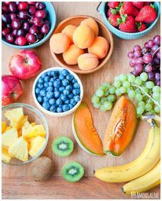 Fruits to use for healthy smoothies
