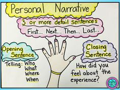 Personal Narrative Anchor Chart!