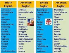 A brief look at the differences between British English and American English  #learnenglish #esol