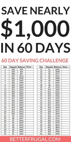 Saving money is hard, no matter who you are. An easy way to make saving money fun is to turn it into a challenge! This 60 Day Money Saving Challenge will help keep you on track to reach your savings g Savings Challenge, Money Saving Challenge, Money Saving Tips, Money Tips, Saving Ideas, Managing Money, Money Budget, No Spend Challenge, 365 Day Challenge