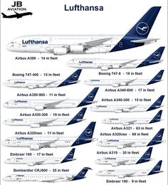 Lufthansa fleet in a new color scheme aircraft design - aircraft design drawing - aircraft Aviation Theme, Aviation World, Civil Aviation, Commercial Plane, Commercial Aircraft, Lufthansa Pilot, Boeing Planes, Boeing 747 400, Cabins