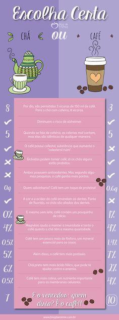 Escolha certa: chá ou café? - Blog da Mimis - Qual das duas bebidas traz mais benefícios para o nosso corpo?