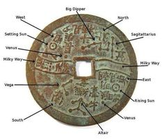 cultureincart:  Star map on an ancient Chinese coin....