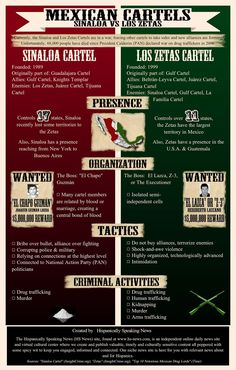 This is an infographic chart that was published by Hispanically Speaking News . Is it based on confirmed facts, rumor mill or someone who re...