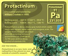 #periodictableofelements #periodictable #protactinium