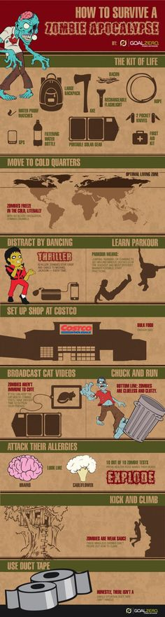 """How to survive a zombie apocalypse. """"There isn't a single situation duct tape can't handle."""" LOL"""