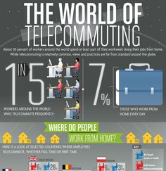 "A great infographic with interesting statistics about ""The World of Telecommuting."" There are even some eyebrow raising moments like this one: Only 4% of workers in Indonesia are required to be in the workplace whereas 38% of workers in the US are required to be in their offices."