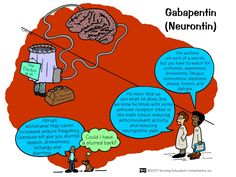 Gabapentin (Neurontin) | Nursing Mnemonics and Tips