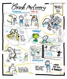 Crash McCreery - Franken_______ (part Sketch Notes, Illustration, Creepy, Grammar Book, Doodles, Animation, Journal, Inspiration, Education