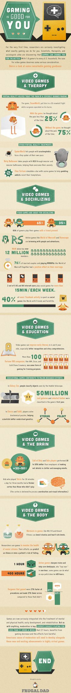 Postive things about gaming.