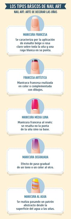 Laguía más completa delamanicura perfecta Beauty Care, Diy Beauty, Fashion Words, Manicure Y Pedicure, Types Of Nails, Cute Nail Designs, Nail Tutorials, Makeup Revolution, Manicure Tips