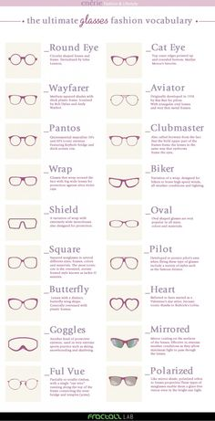 The ultimate GLASSES vocabulary. English vocabulary.