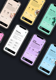 Here's a nice example of the hierarchy I could use to design my articles for my app Interaktives Design, App Ui Design, User Interface Design, Best App Design, Flat Design, Mobile Ui Design, Wireframe, Motion Design, Design Thinking