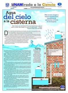 Captación de agua de lluvia                                                                                                                                                      Más