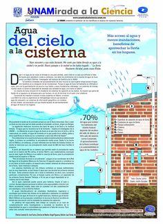 Captación de agua de lluvia