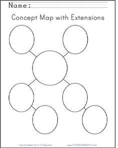 Concept Map With Extensions Blank Worksheet