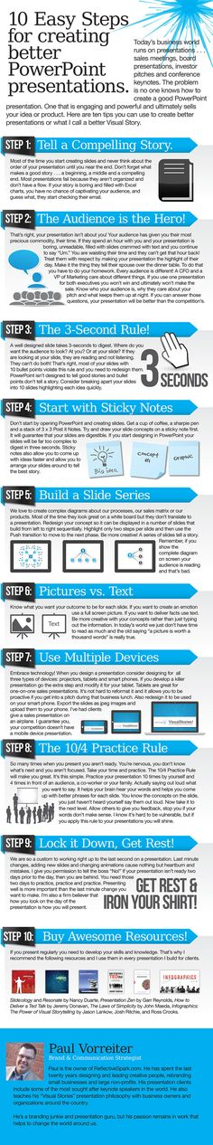 PowerPoint - Ten tips you can use to create better presentations. #infographic