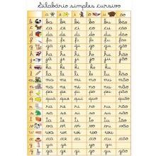 Banner Silabário Simples Letra Cursiva