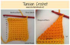 Tunisian 10 Stitch Blanket  lookatwhatimade.net/crafts/yarn/crochet/free-crochet-patterns/tunisian-crochet-ten-stitch-blanket-free-pattern/