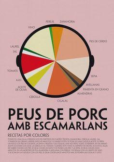Peus de Porc, infografia de Laura Valero