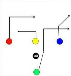 Adult flag football plays 8