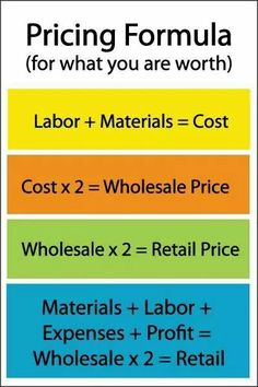 Pricing Formula: How to Price your Creative Work--in case I get back into my Etsy! Starting A Business, Business Planning, Business Tips, Business Management, Diy Business Ideas, Retail Business Ideas, Business Memo, Small Business Plan Template, Small Business Tax