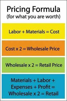 retail calculation