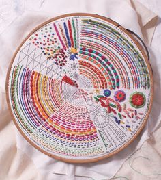 Hand embroidery is the latest comeback kid among traditional handiwork but what crafters are doing with needle and thread transcends the alphabet and Home Sweet Home samplers of yesteryear.