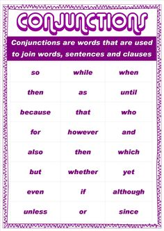 Grammar Posters for my class this year... 4I  CONJUNCTIONS