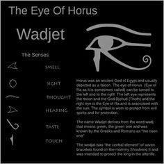 Chaosophia218 — The Eye of Horus Explained.