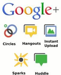 Google+. 2nd only to Facebook in the states. What is a Circle? Want to Hangout? Business page?