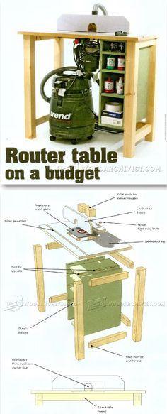 Budget Router Table Plans - Router Tips, Jigs and Fixtures | WoodArchivist.com