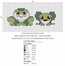 1000 images about points croix grenouilles on pinterest - Grille indiciaire ingenieur de recherche ...